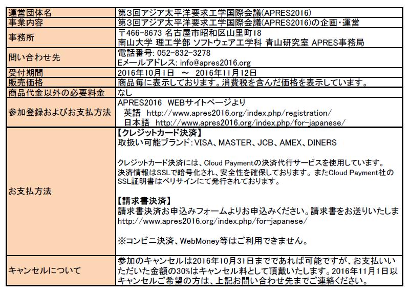 特定商取引―画像日本語